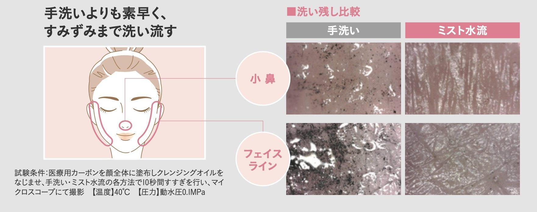洗顔に最適な3つのスキンケア設計①
